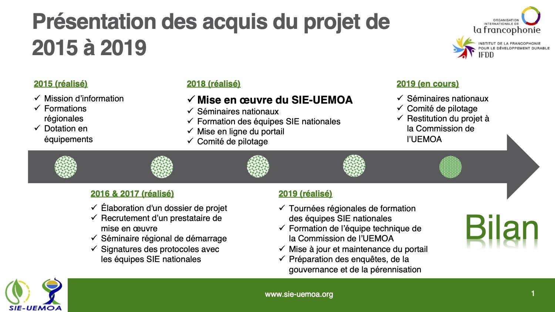 Bilan-SIE-UEMOA-Seminaires-2019
